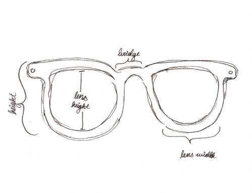 Online and In-Store Eyewear:  Is there really a difference?